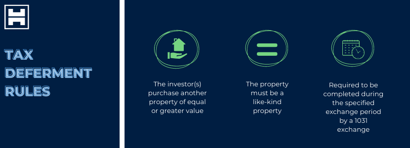 Tax deferment rules - The investor(s) purchase another property of equal or greater value. The property must be a like-kind property. Required to be a completed during the specified exchange period by a 1031 exchange.